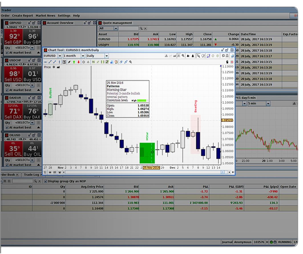 screen-page-platforms-advanced-trading-automatic-pattern.png